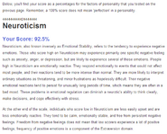 Neuroticism Test Results