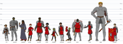 Pgte height book 2 XV.png
