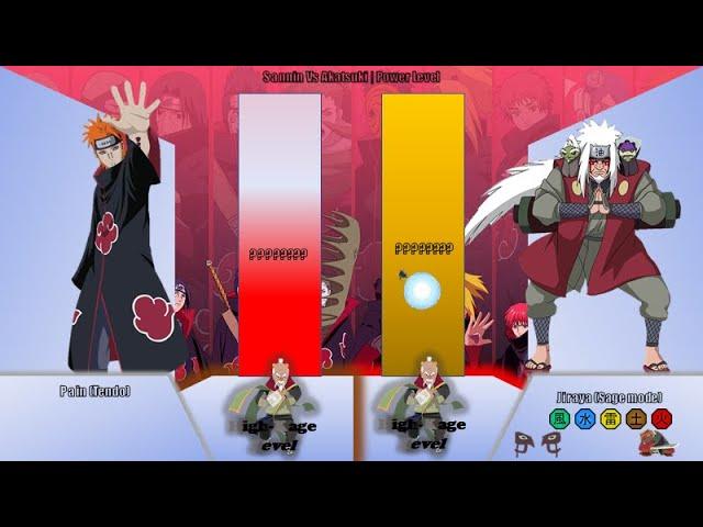 Akatsuki Vs The Legendary Sannins Power Levels |  Naruto/Naruto Shippuden