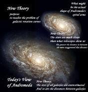 Galaxycurves