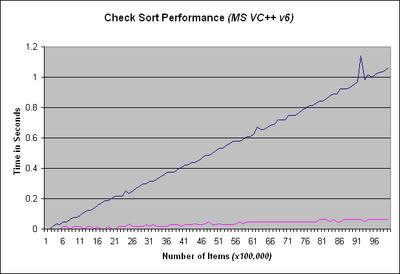 Checksort 14599 image001.png