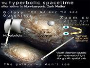 Thegalaxywedon'tseeHyperbolicSpacetimeContinuum