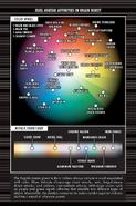 Color Wheel Vol. 22