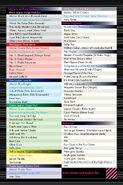 Volume 20 Character List