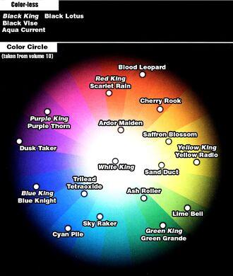Avatar y color.jpg