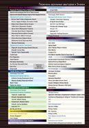 Volume 25 Character List