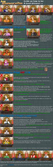 Witness guide 1-3