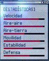 Estadísticas Su-37 Terminator 3