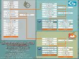 Ace Combat 3: Electrosphere/Missions (Japan)