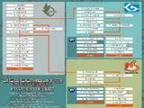Ace Combat 3: Electrosphere/ Миссии (японская версия)