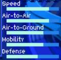 F-E Talon II Statistics.png