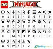 Ninjago Alphabet