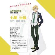 Shiro Nanao profile