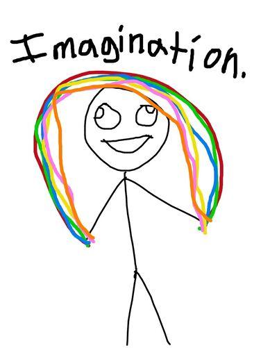 Imaginationfigure.jpg