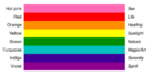 Original pride flag