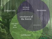 Creatures of the forest Venn diagram