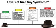 Nice-guy-levels