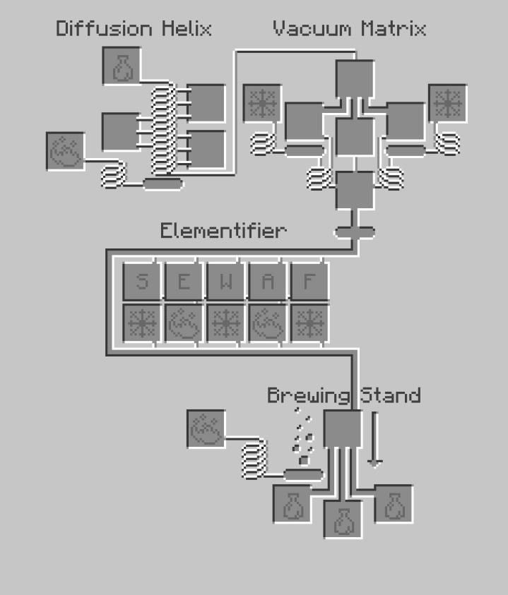 Pokemaster282495/New Potion System