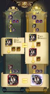 Ascension Guide