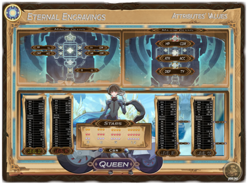 Queen - Eternal Engravings Atributes' Values.PNG