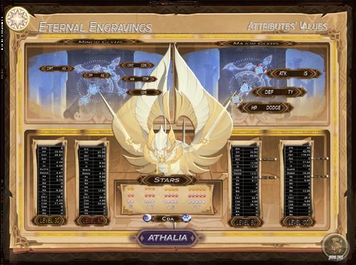 Athalia - Eternal Engravings Atributes' Values.PNG