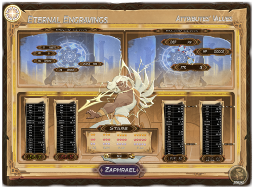 Zaphrael - Eternal Engravings Atributes' Values.PNG