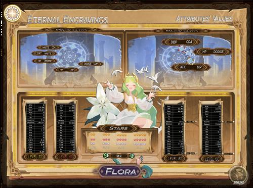 Flora - Eternal Engravings Atributes' Values.PNG