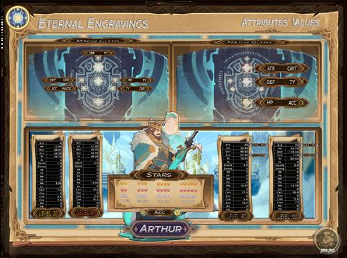 Arthur - Eternal Engravings Atributes' Values.PNG