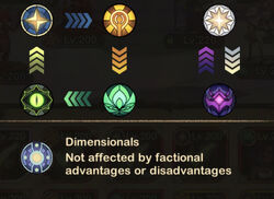 Faction Bonuses.jpeg