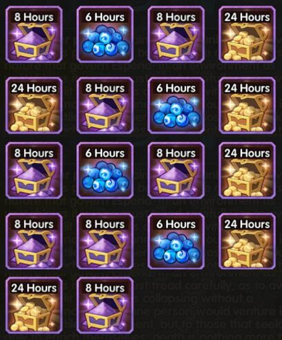 The rewards inside the Gold Treasure Chests