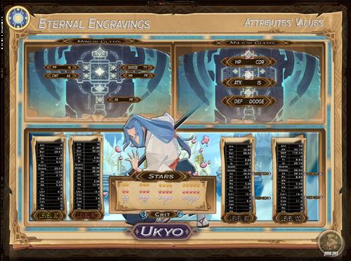 Ukyo - Eternal Engravings Atributes' Values.PNG