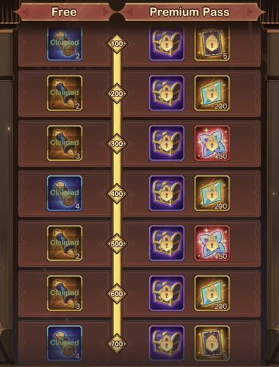 Militia Honors Rewards.jpg