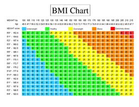 Standard-BMI-chart.png