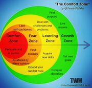 Comfort-zone-and-others.jpg