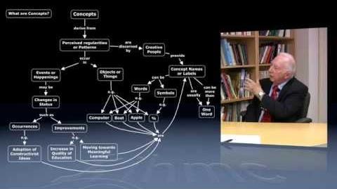 Joseph D. Novak and Alberto J. Cañas What is Knowledge