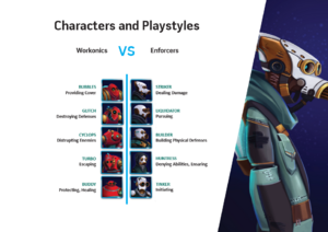 Characters and playstyles