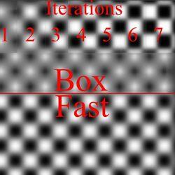 Box Blur