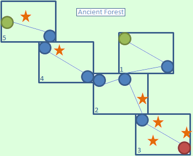 Ancient Forest.png