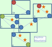 Kaystros Mountains.png