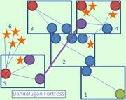 Dandalugan Fortress.png