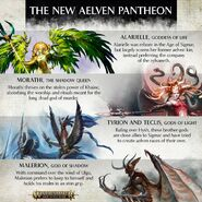 The New Aelven Pantheon