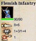 Flemish Infantry stats.jpg