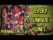 POENARI CASTLE vs EVERY UNIQUE UNIT - AoE II- Definitive Edition