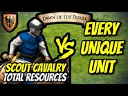 SCOUT CAVALRY (Teutons) vs EVERY UNIQUE UNIT (Total Resources) - AoE II- Definitive Edition