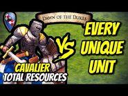 CAVALIER (Sicilians) vs EVERY UNIQUE UNIT (Total Resources) - AoE II- Definitive Edition