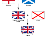 British (世紀帝國III)