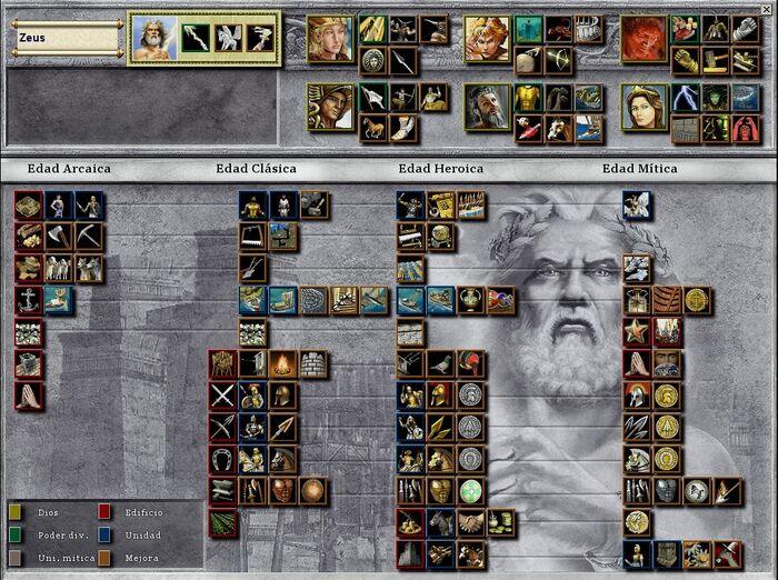 Zeus Arbol.jpg