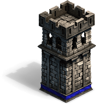 Armor class: Wall and gate