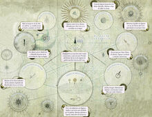 Cosmos Arcano 2.jpg