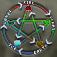 Element Table.png